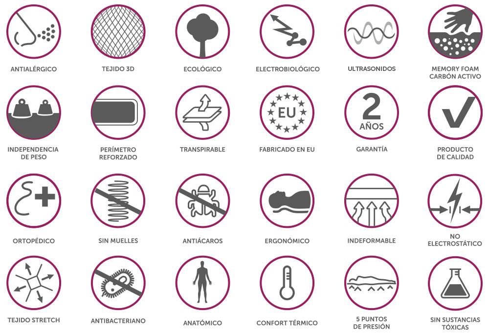 atributos-sonotherapy